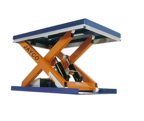 Material Handling Equipments Manufacturers